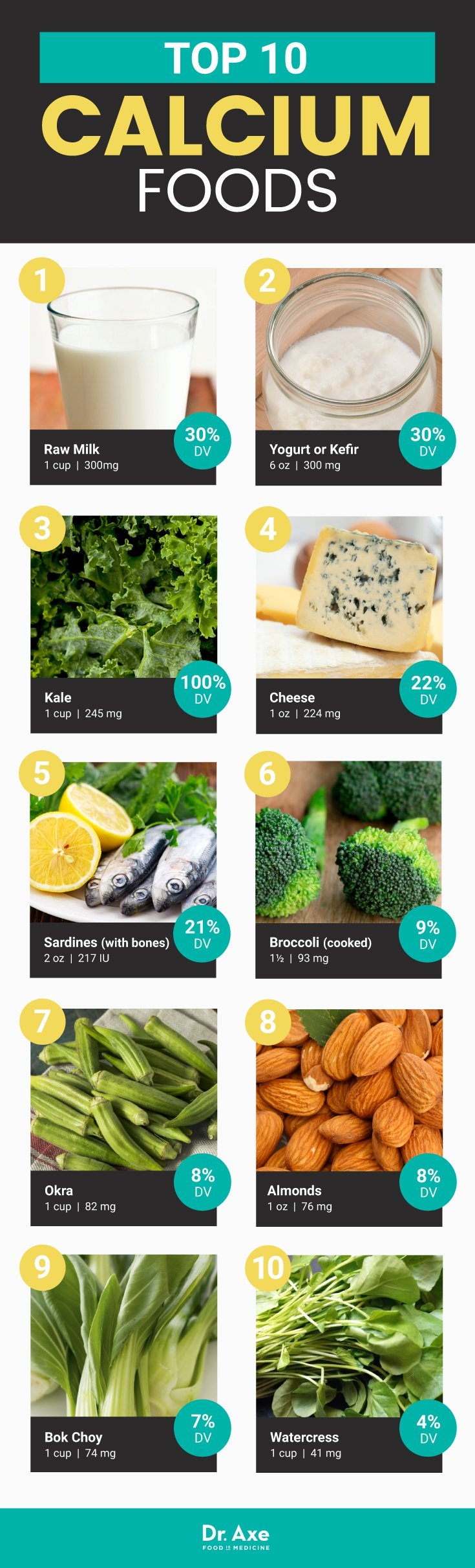 calcium foods and sources
