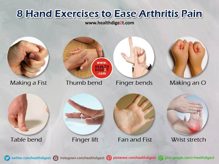 Chart: 8 Hand Exercises to Relieve Arthritis Pain | The ...