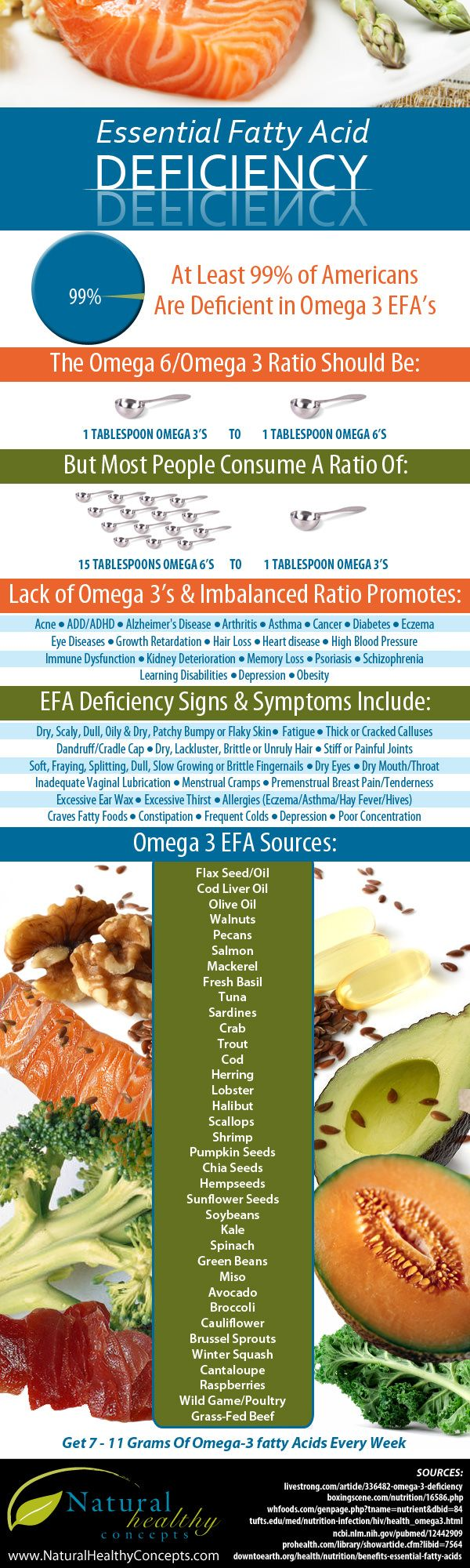 essential fatty acids benefits