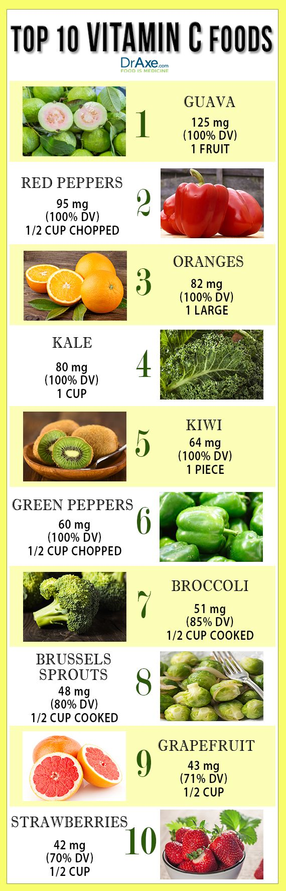 Vitamin c foods benefits