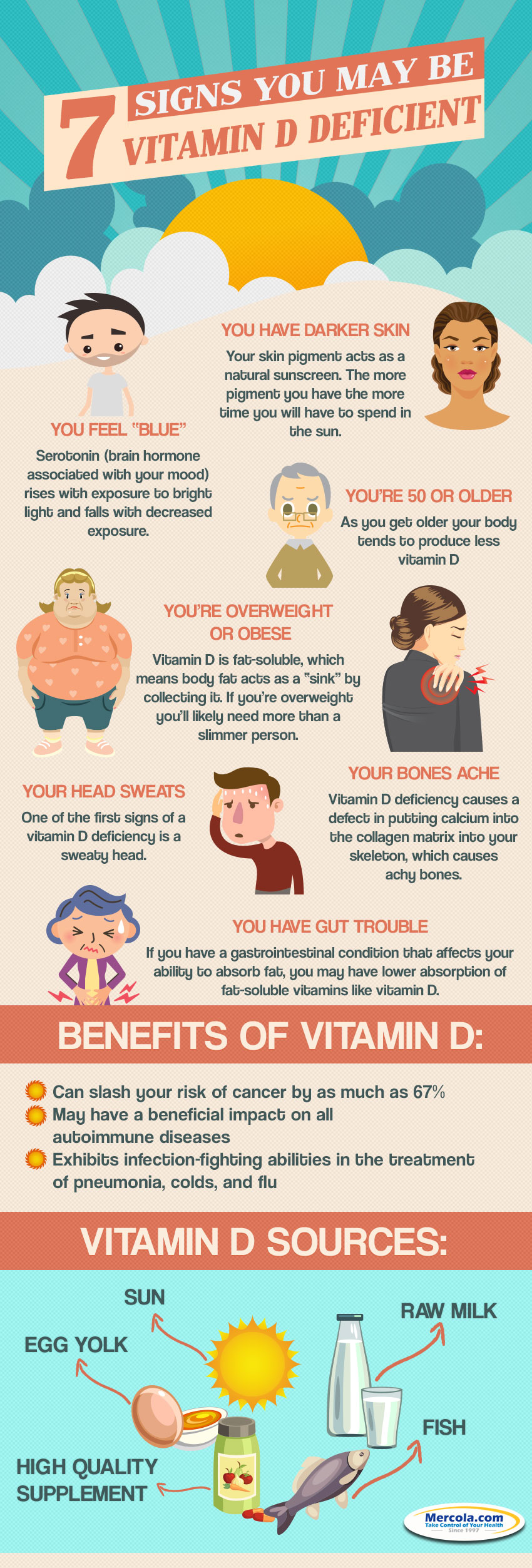 vitamin d deficiency signs - infographic